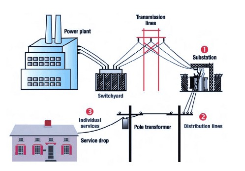 Power Restoration Illustration